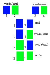 tabla-verde-portador-azul-verde-portador-azul (52K)